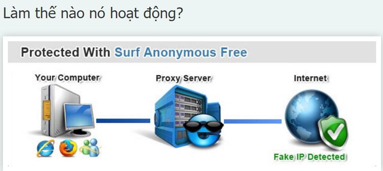 Surf Anonymous Free 2.5.8.6 - vượt tường lửa Surf_a12