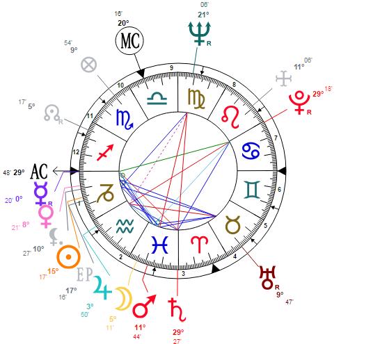 Vénus en capricorne A1-eli10