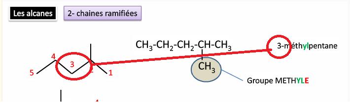 Chapitre 00c : Nomenclatures Physiq10