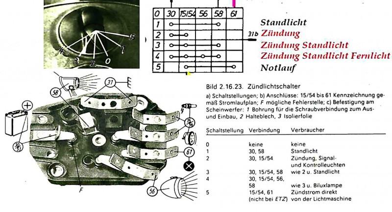 cherche photo pour cablage commutateur à clé 125 etz de 1986 Zyndsc10