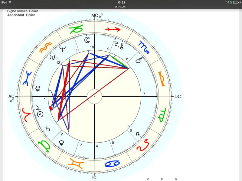 Les planètes R au natal Img_0410