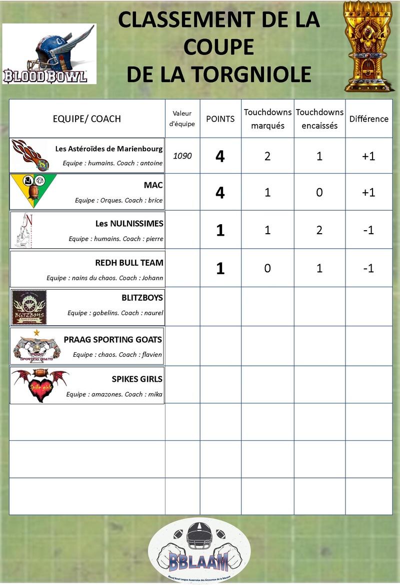 Soirée jeux vendredi 17 février - MJC Classe10