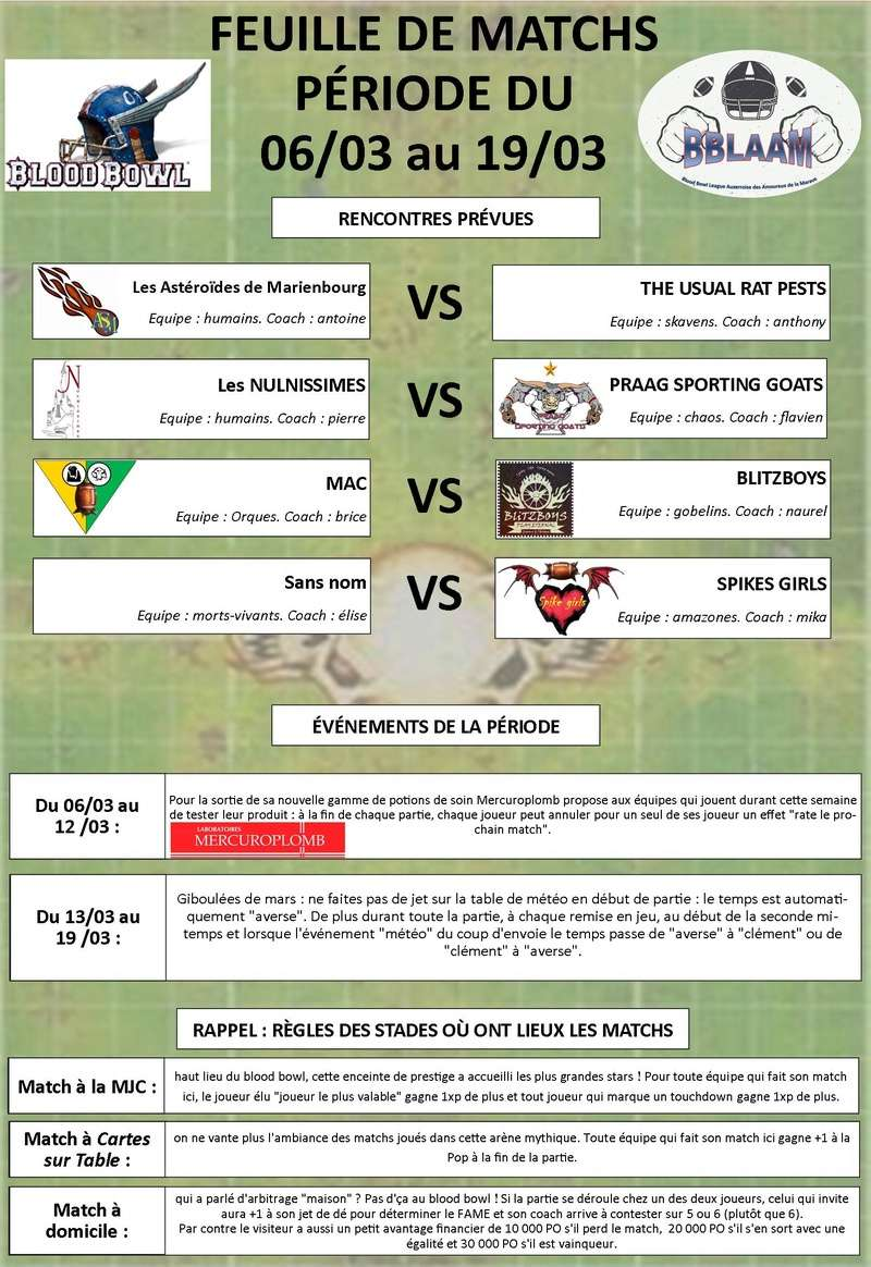 saison 2 : classement des équipes Feuill14