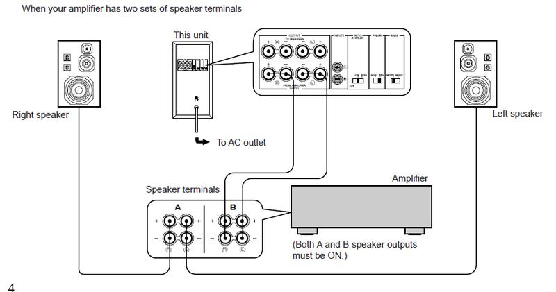 Amplificatori t-amp principalmente per musica in stereofonia e per l'home theatre Immagi12