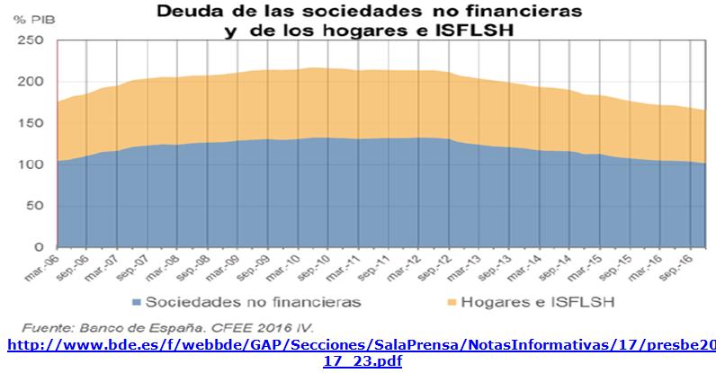 Las ondas de Elliott: El comportamiento fractal de los mercados financieros (Spanish Edition) ebook