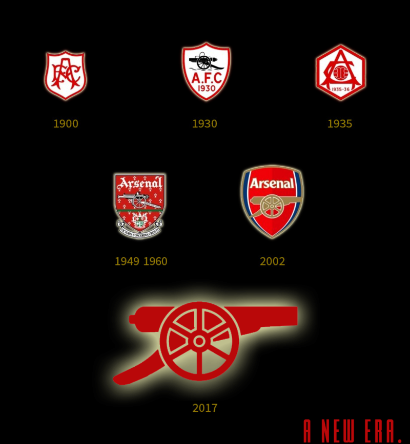 The Gunners' Journal Evoluc10
