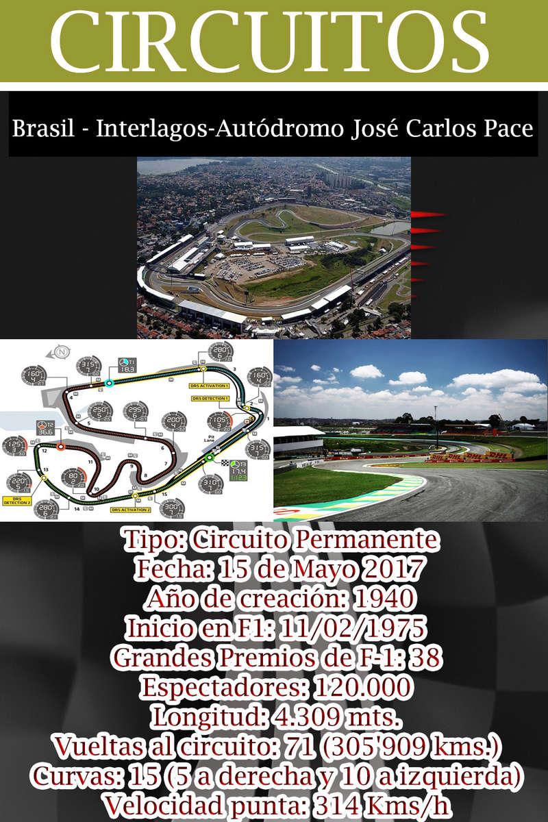 MAGAZINE F1 AVANTI.NÚMERO 15 (19/03/2017) 09_bra10