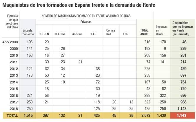 PLAN RRHH RENFE MAQUINISTAS-BECARIOS 645 € - Página 2 17554510