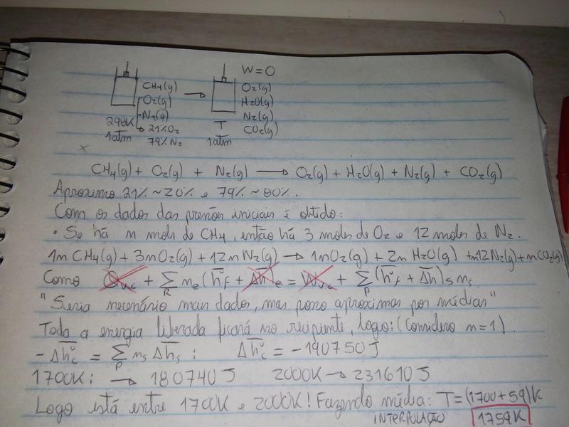 (IME) Combustão ar e metano A10
