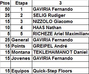 3 - Polla Giro de Italia, válida 20/35 LRDE 2017 - Página 4 Result38
