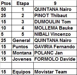 Polla Giro de Italia, válida 20/35 LRDE 2017 - Página 5 Result52