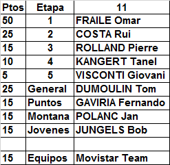 Polla Giro de Italia, válida 20/35 LRDE 2017 - Página 6 Result56