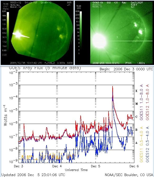 Monitoreo de la Actividad Solar 2017 - Página 3 20061210