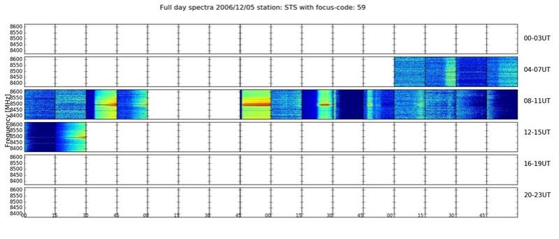 Monitoreo de la Actividad Solar 2017 - Página 3 2006_111