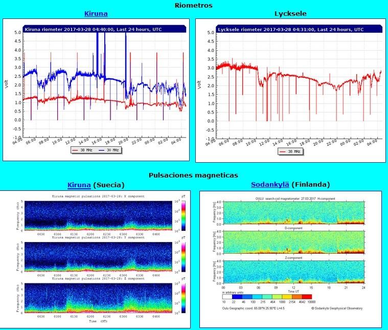Monitoreo de la Actividad Solar 2017 - Página 3 20170334