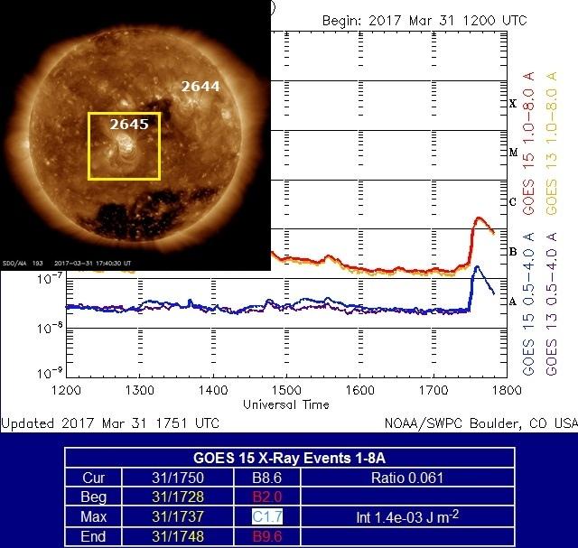 Monitoreo de la Actividad Solar 2017 - Página 3 20170335