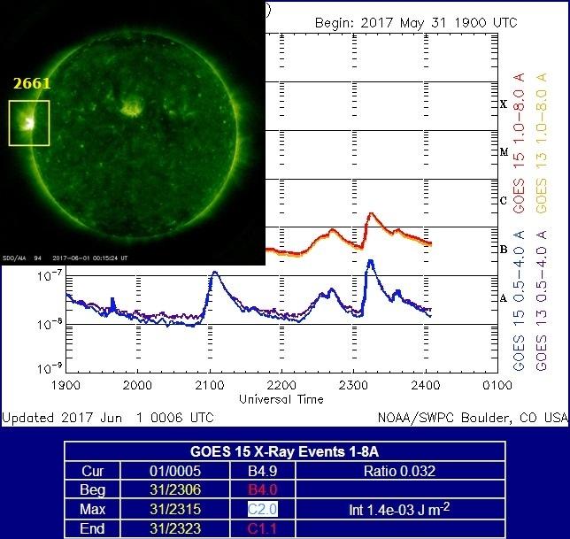 Monitoreo de la Actividad Solar 2017 - Página 4 20170518