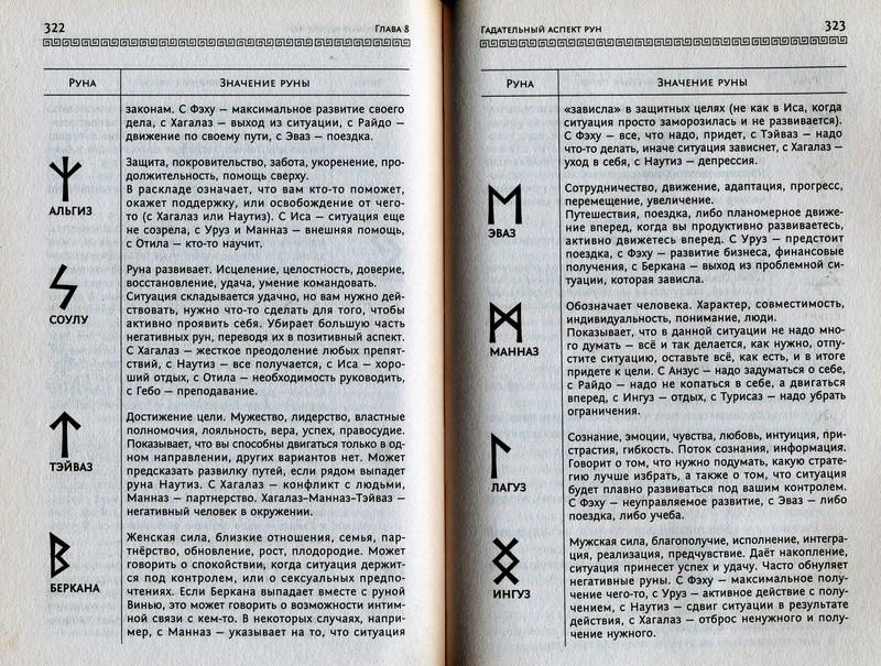 Руны. Техники магического влияния. Николай Журавлёв - Страница 2 Odza_581
