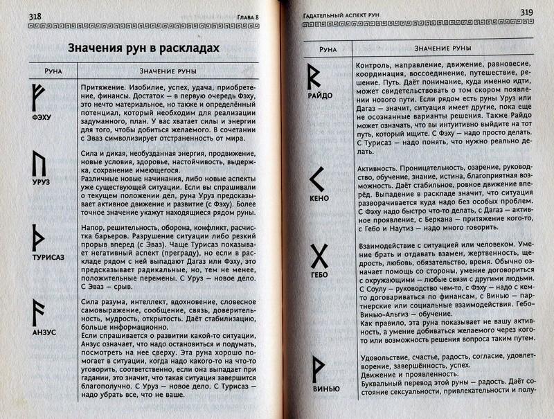 Руны. Техники магического влияния. Николай Журавлёв - Страница 2 Odza_582