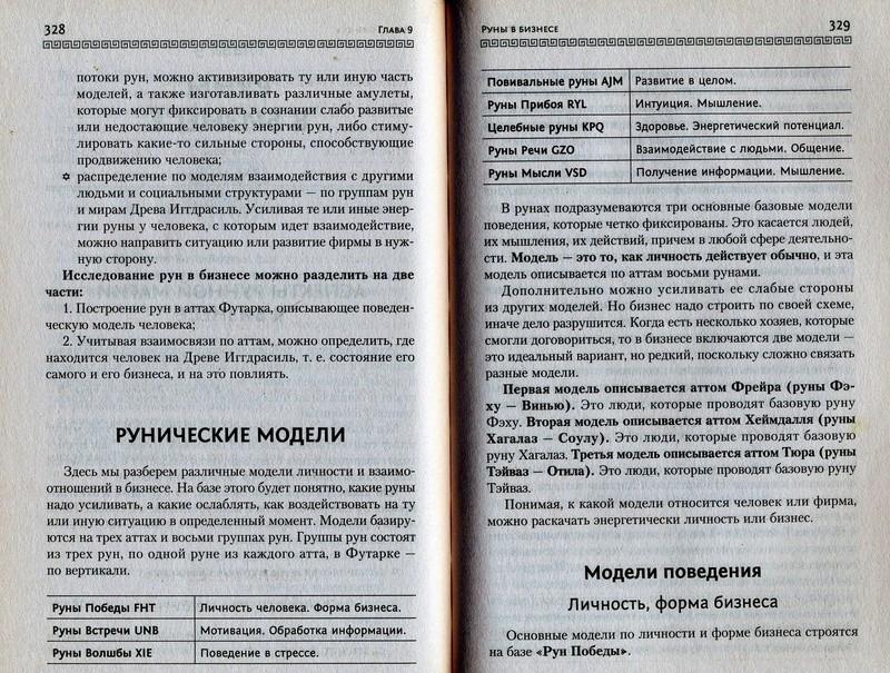 Руны. Техники магического влияния. Николай Журавлёв - Страница 2 Odza_587