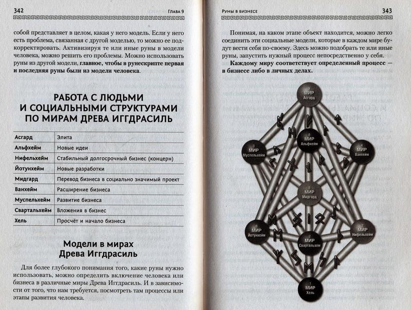 Руны. Техники магического влияния. Николай Журавлёв - Страница 2 Odza_596