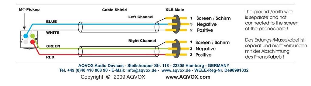 Transformadores SUT DIY Aqvox-10