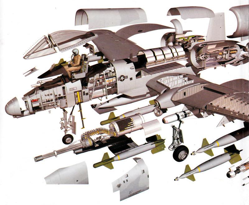 الوداع المؤجل - A-10 Thunderbolt II 115
