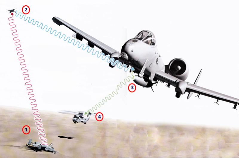 الوداع المؤجل - A-10 Thunderbolt II - صفحة 3 A-10_r10
