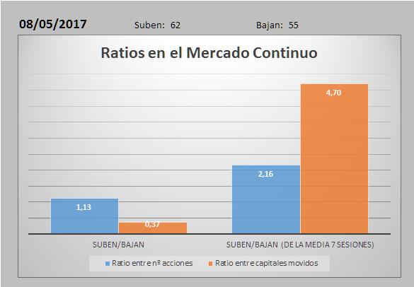 Datos del 8 al 14 de mayo 1_rati58