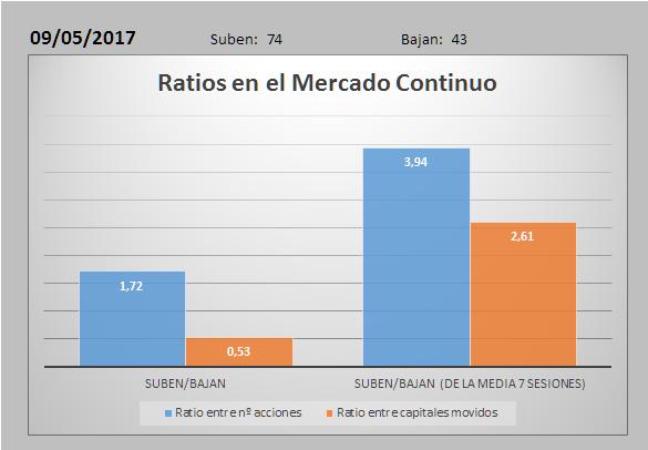 Datos del 8 al 14 de mayo 1_rati59