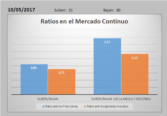 Datos del 8 al 14 de mayo 1_rati60