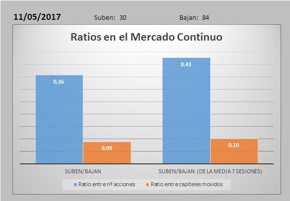 Datos del 8 al 14 de mayo 1_rati61