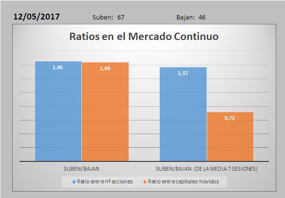 Datos del 8 al 14 de mayo 1_rati62