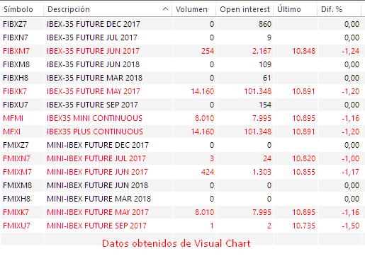 Datos del 8 al 14 de mayo 5_futu44