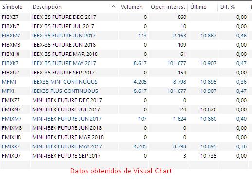 Datos del 8 al 14 de mayo 5_futu45