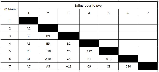 Event PvP - PvM en DUO  [MASE] Tablea10