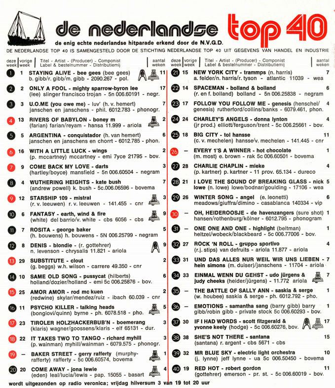 Vanavond Dave's Jukebox: Top 40 uit 1978 Top_4013
