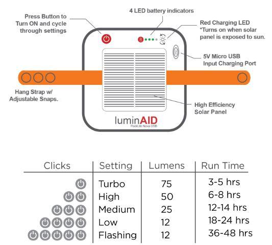 lanterne Gonflable Lumin aid Nova USB Captur26