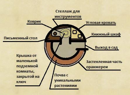 План Резиденции Orange10