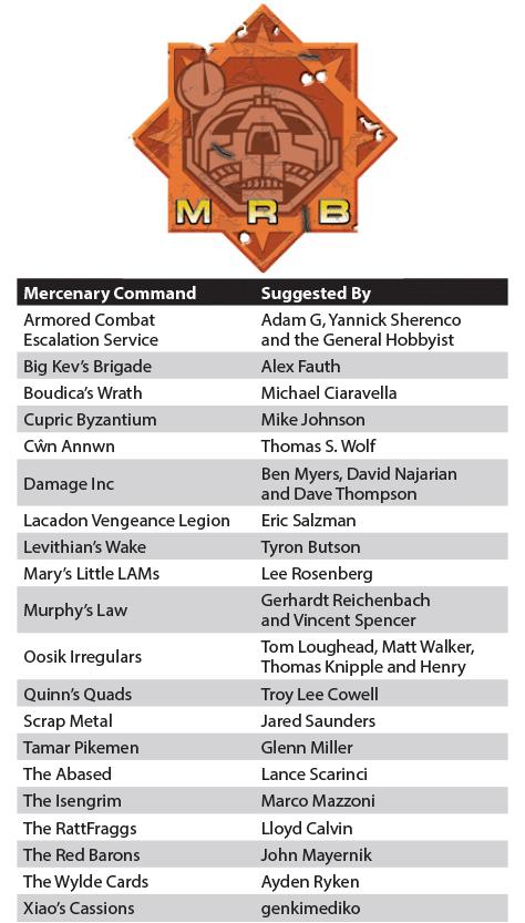 Nuevas unidades mercenarias oficiales para la 2ª Guerra de Sucesión Tumblr10