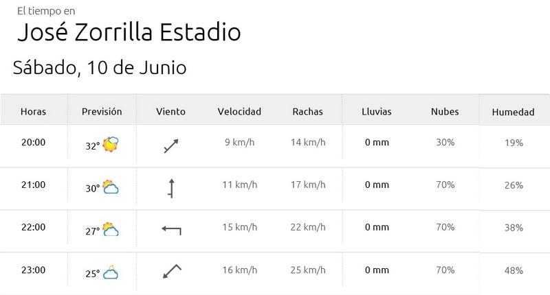 [J42] Real Valladolid - Cádiz C.F. - 10/06/2017 20:30 h. Comple21