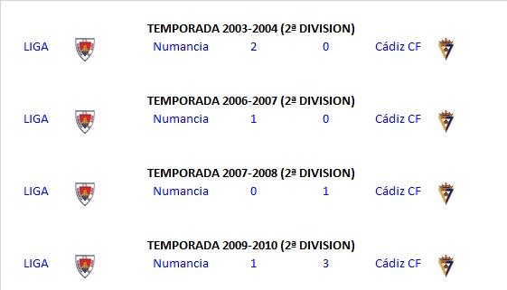 [J27] C.D. Numancia - Cádiz C.F. - 26/02/2017 12:00 h. Numanc10