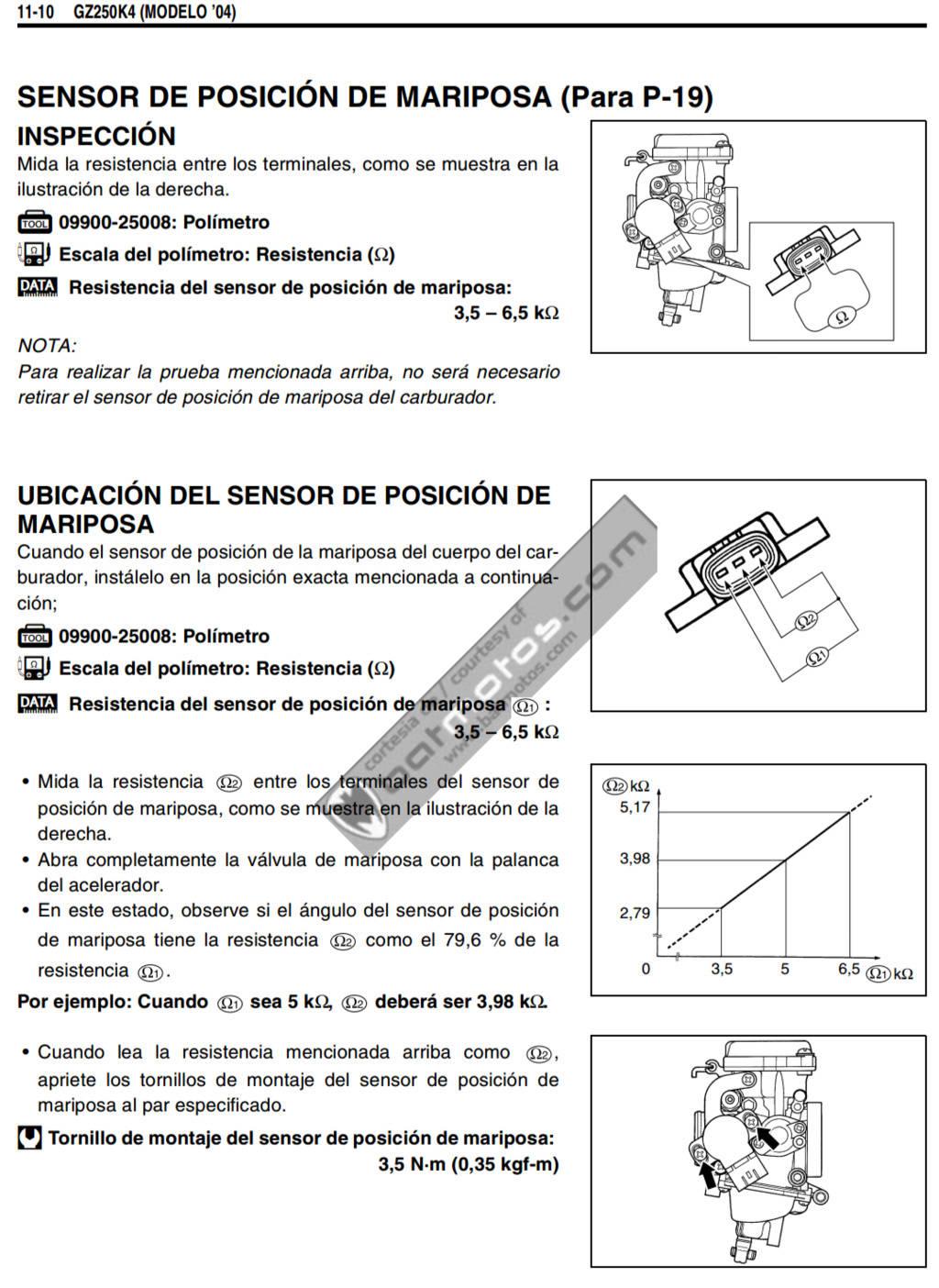Mi herramienta de trabajo: Suzuki GZ 250 Marauder 2004 Screen19