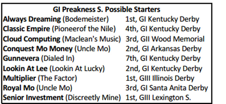 2017 PREAKNESS STAKES  2017-p14