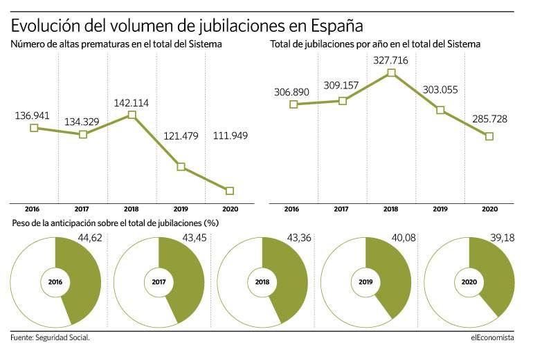 """Pensiones, jubilad@s. Continuidad en el """"damos y quitamos"""". Aumento de la privatización. La OCDE y el FMI por disminuirlas, retrasarlas...   - Página 15 01092111"""