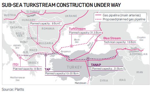 Rusia compra banco en Turquía, energía, Alemania y otros negocios. 07201710