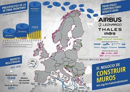 Migrantes proletarios y de otras clases, y Unión Europea - Página 39 1100_e10