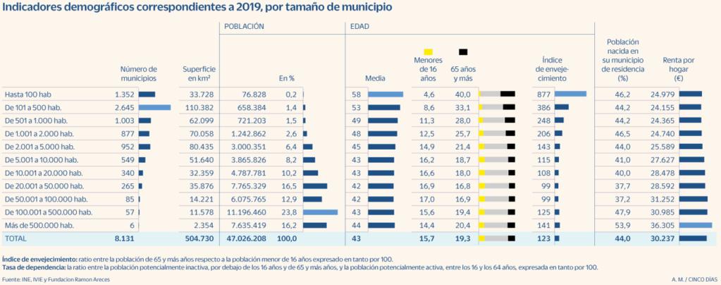 Negocio de la banca en España. El gobierno avala a la banca privada por otros 100.000 millones. Cooperación sindical.  - Página 12 12042a10