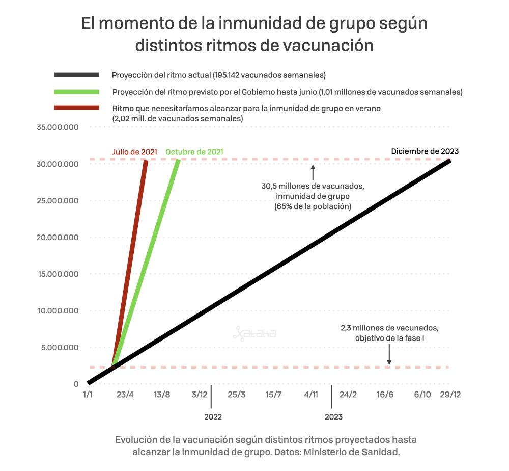 Virus y acciones sociales. Virus SARS-CoV-2 de la Covid 19. [2] - Página 39 1366_211