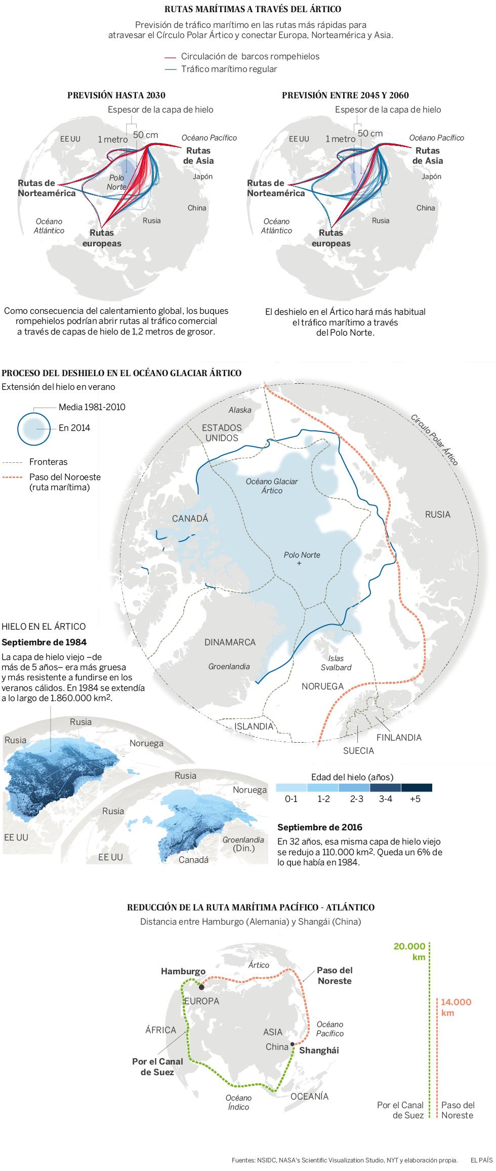Ártico: La batalla por los recursos (petróleo, paso del noreste...). Noruega, Rusia, EEUU, Canadá, Dinamarca. - Página 2 14944310